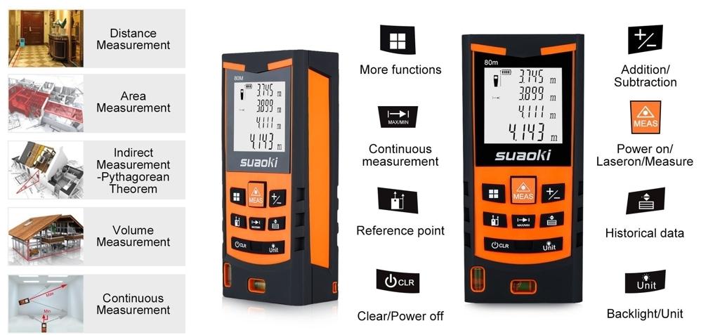 Telémetro Suaoki S9 - 80m