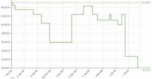 Estadística del precio Reloj Casio MTP-1229D-1AVEF