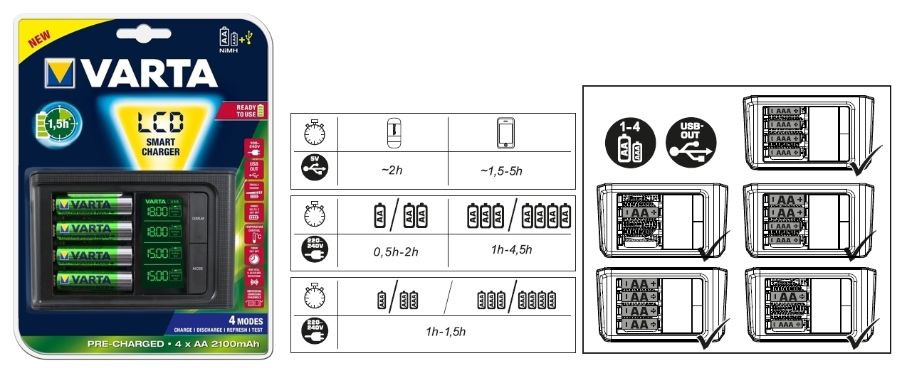 Varta LCD Smart Charger