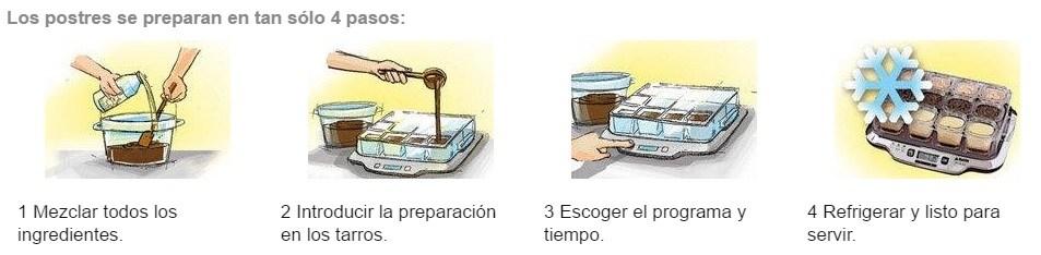 Fácil de hacer siguiendo 4 pasos