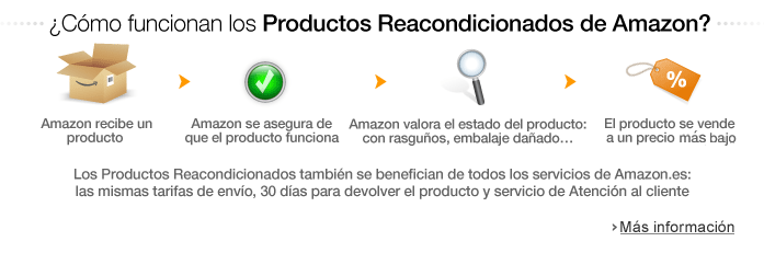 como-funciona-productos-reacondicionados