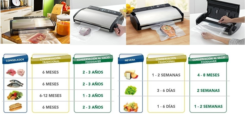Envasadora vacío Food Saver V2860