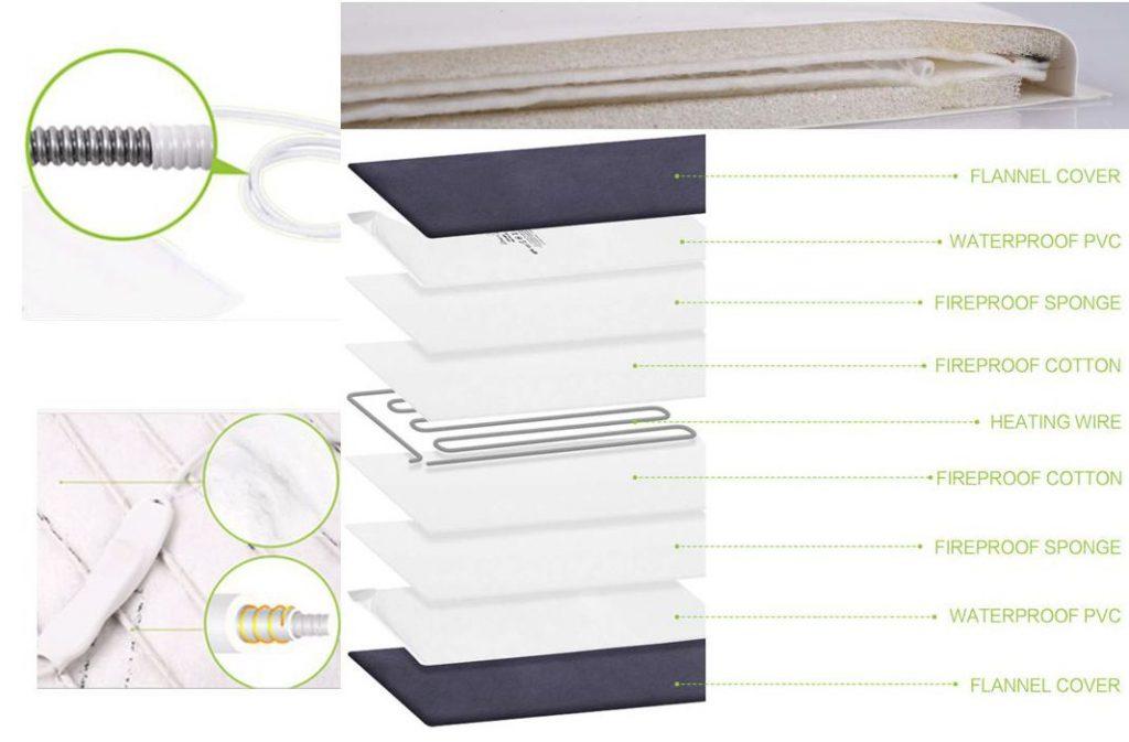 Amohadilla térmica para mascotas Pecute PBM-HM02.detalles