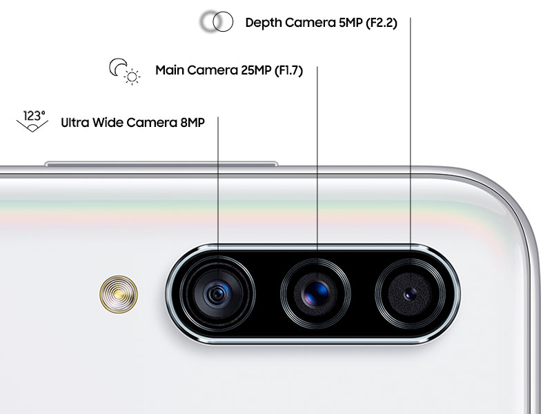 Samsung Galaxy A30s, con triple cámara